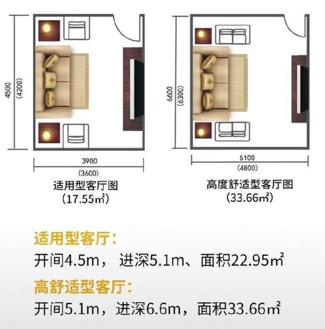 不愧是以人为本的国度,日本大师给出的全屋装修尺寸,很人性化